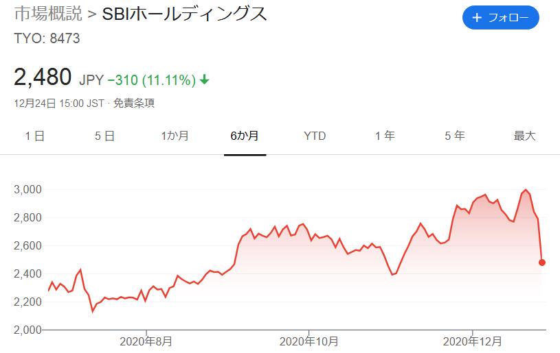f:id:okometsubu-blog:20201224164304p:plain