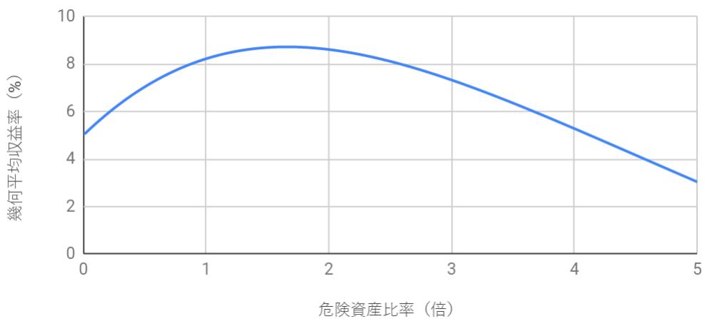 f:id:okometsubu-blog:20201231142751p:plain