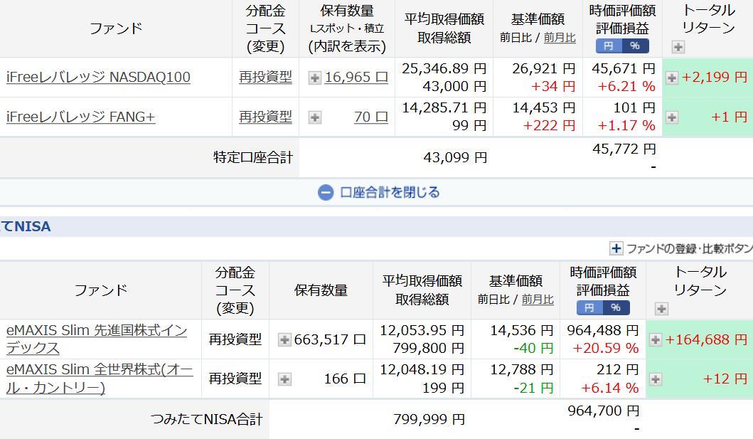 f:id:okometsubu-blog:20210102173623p:plain