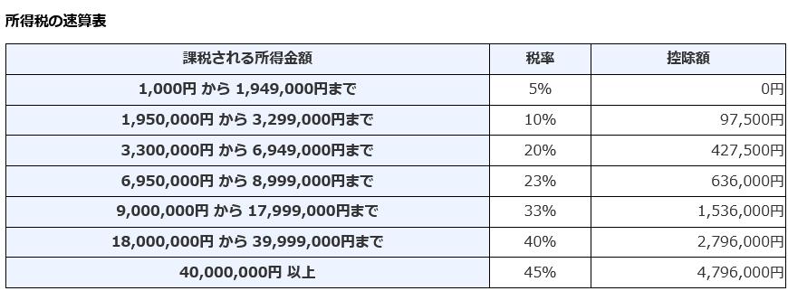 f:id:okometsubu-blog:20210301104249p:plain
