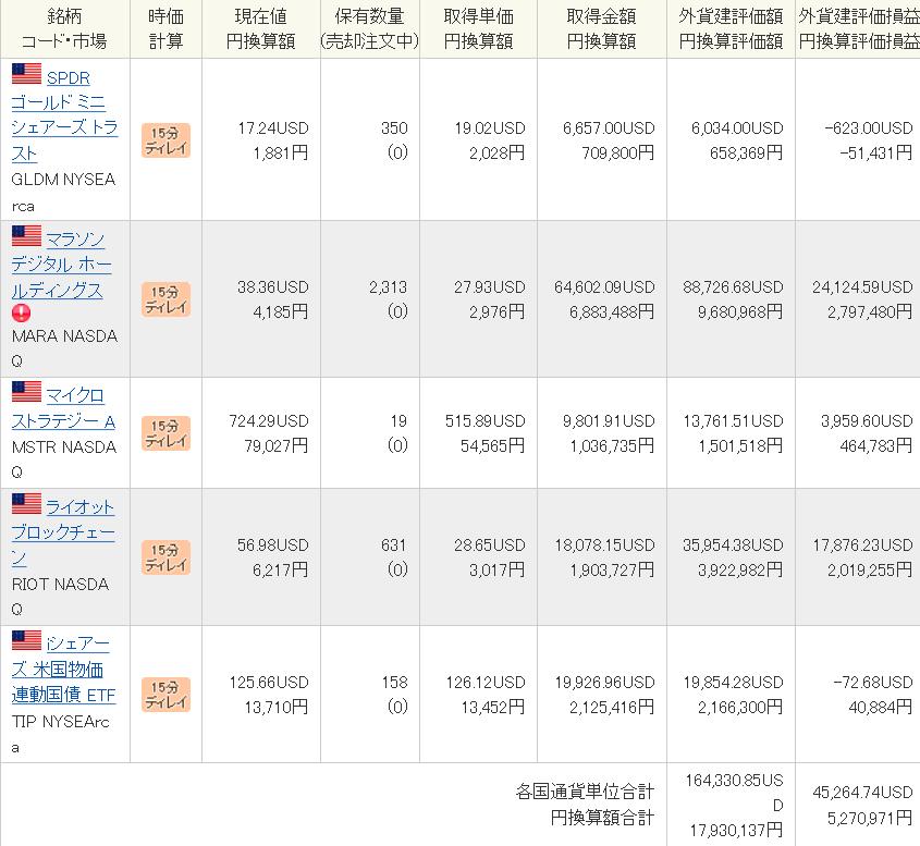 f:id:okometsubu-blog:20210317120435p:plain