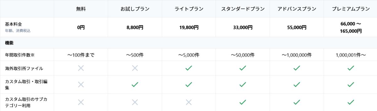 f:id:okometsubu-blog:20210420223850p:plain