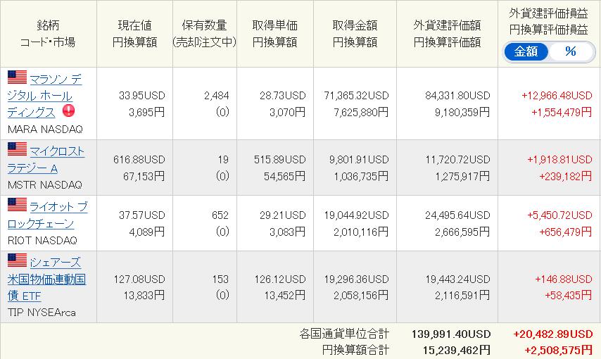 f:id:okometsubu-blog:20210505155118p:plain