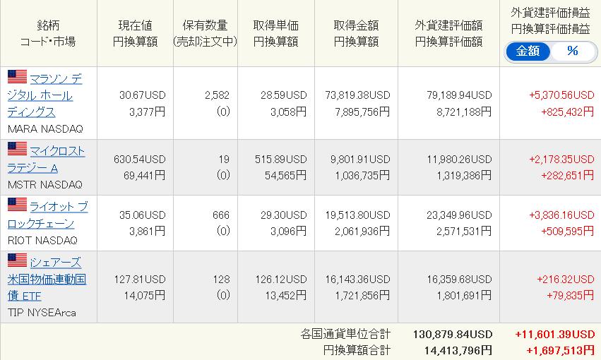 f:id:okometsubu-blog:20210616155658p:plain