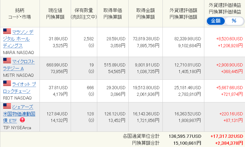 f:id:okometsubu-blog:20210630104452p:plain
