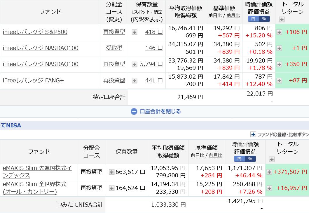 f:id:okometsubu-blog:20210724171844p:plain