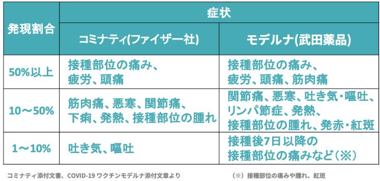 f:id:okometsubu-blog:20210925204505p:plain