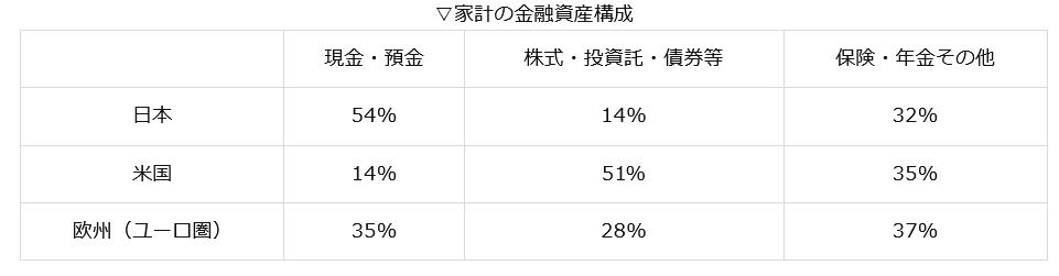 f:id:okometsubu-blog:20211009185748p:plain