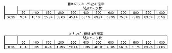 f:id:okonomin21:20180705131128j:plain
