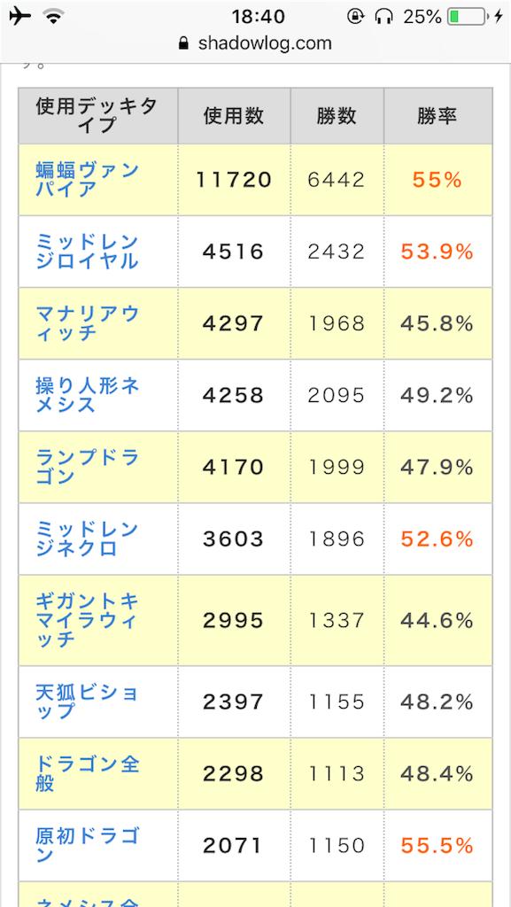 f:id:okonomin21:20181002184040p:image