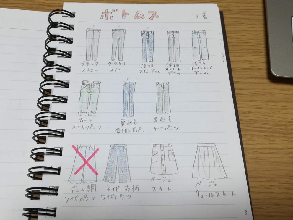 f:id:okotanushi:20190518134302j:plain
