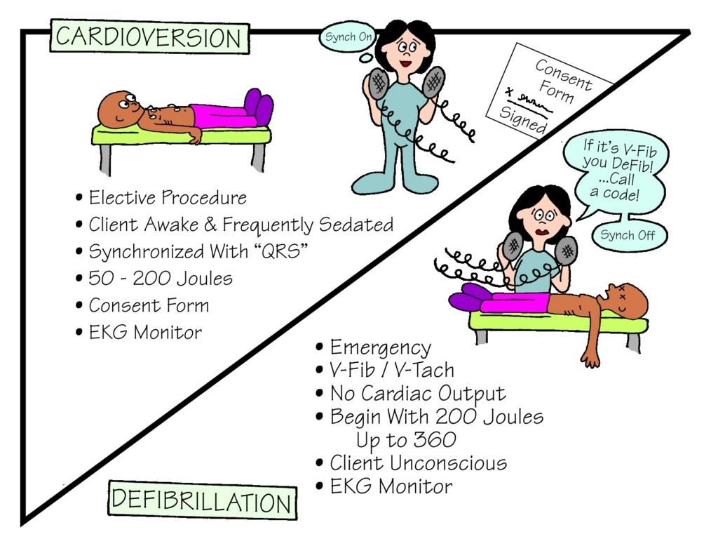 cardioversion-vs-defibrillation