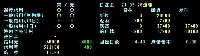 f:id:okoze2019:20210226220245j:plain