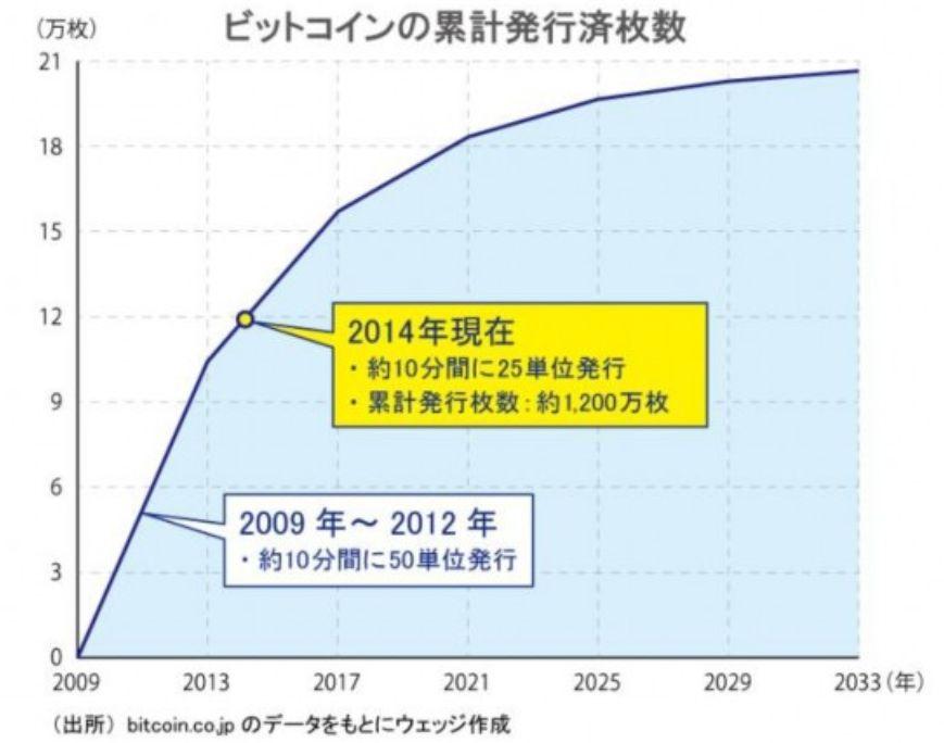 f:id:okoze2019:20210502125013j:plain