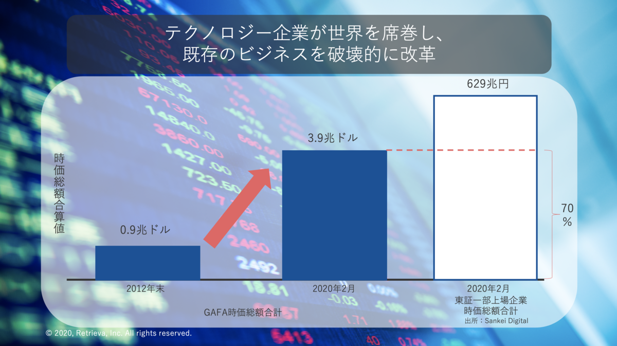 f:id:oku_masaki:20200727110257p:plain