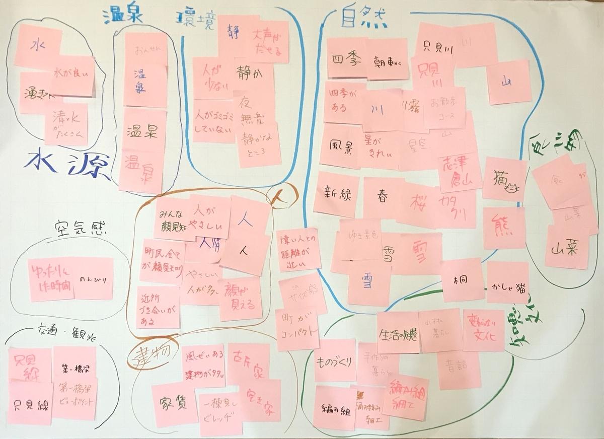 f:id:okuaizumishimamachi:20200210150114j:plain