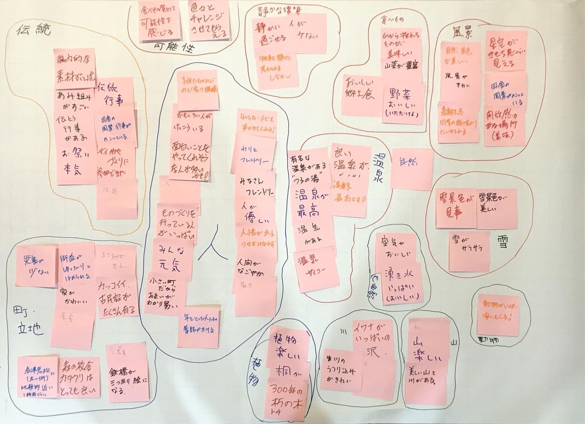 f:id:okuaizumishimamachi:20200210150122j:plain