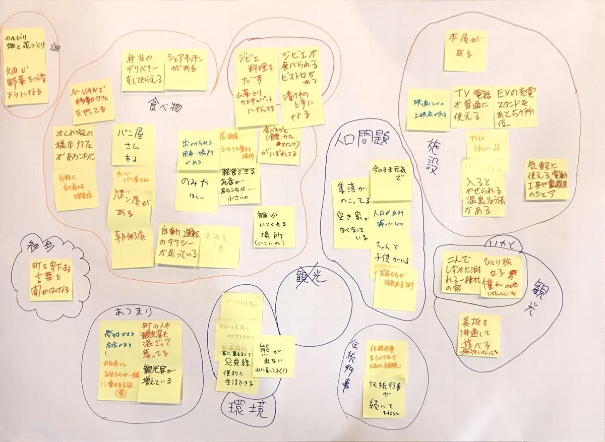 f:id:okuaizumishimamachi:20200210150248j:plain