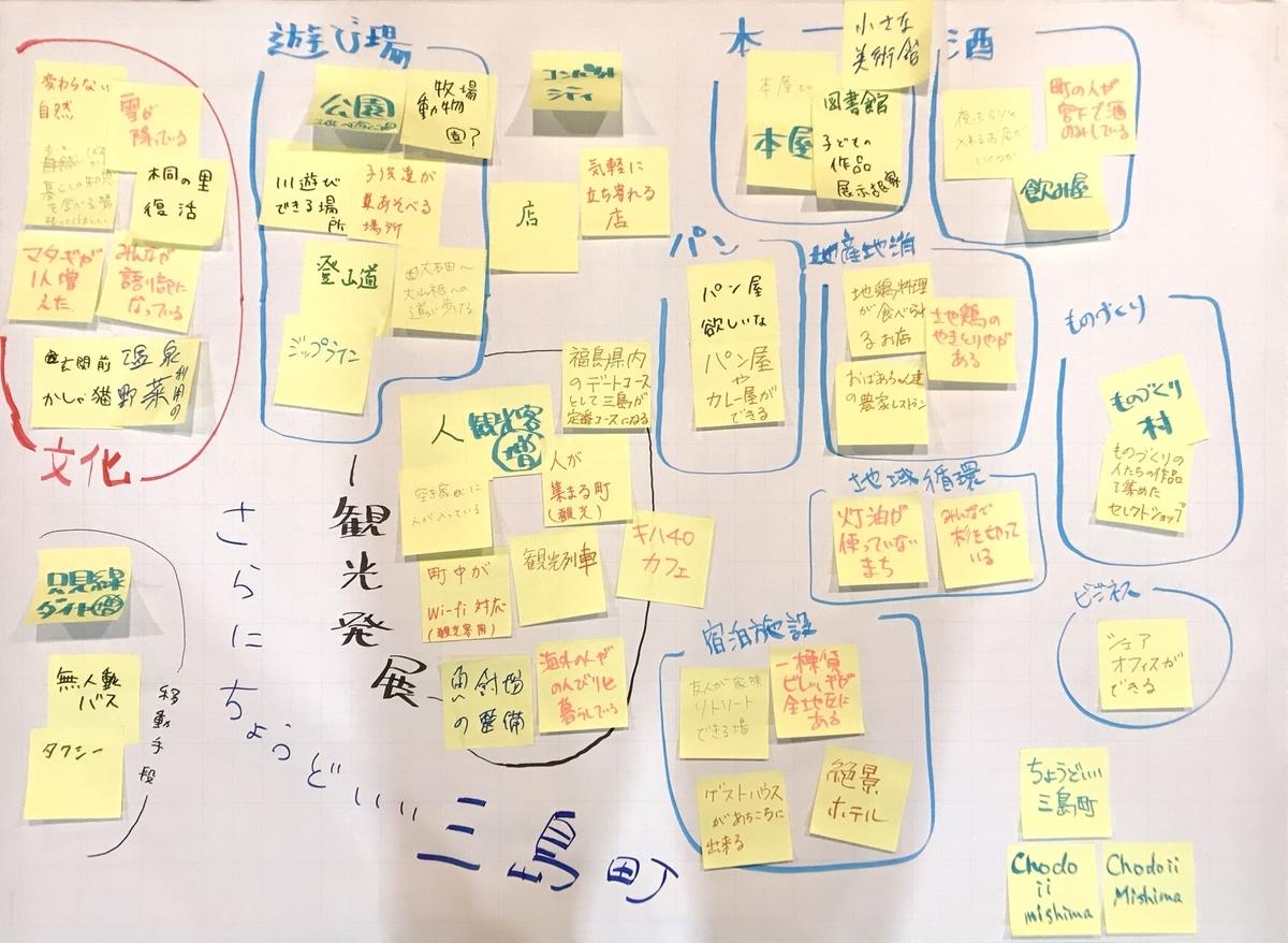 f:id:okuaizumishimamachi:20200210150317j:plain