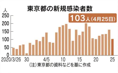 f:id:okuchichibu551:20200426101747p:plain