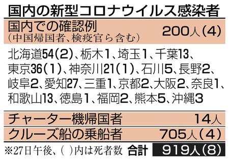 f:id:okuchichibu551:20200426103303p:plain