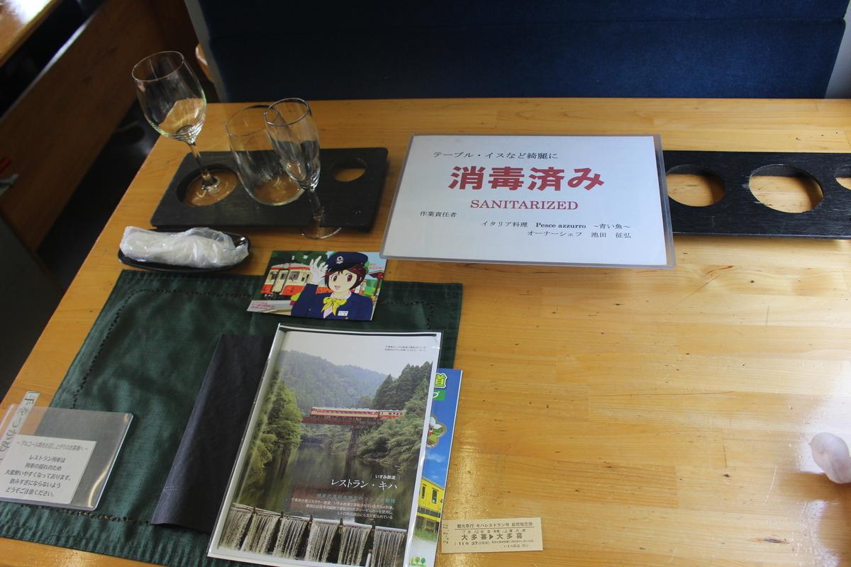 f:id:okuchichibu551:20200719225732j:plain