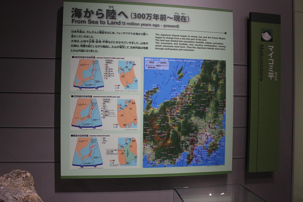 f:id:okuchichibu551:20201213172620j:plain