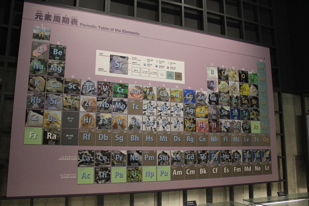 f:id:okuchichibu551:20201213221338j:plain