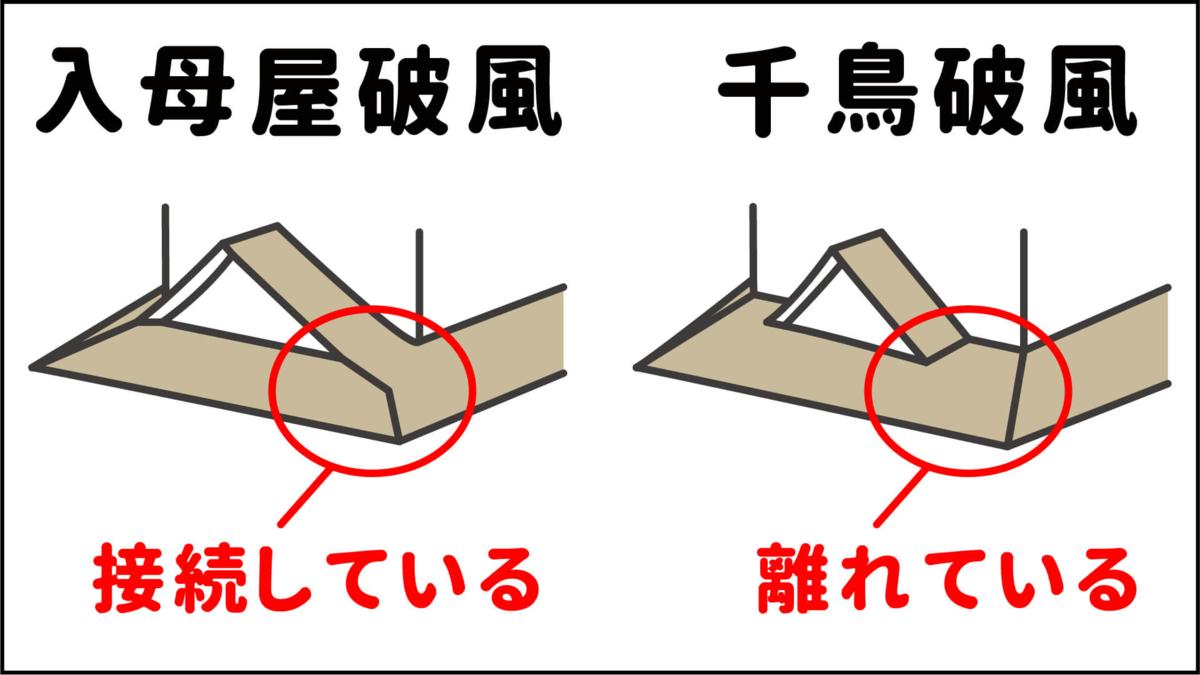 f:id:okuchichibu551:20210213004932p:plain