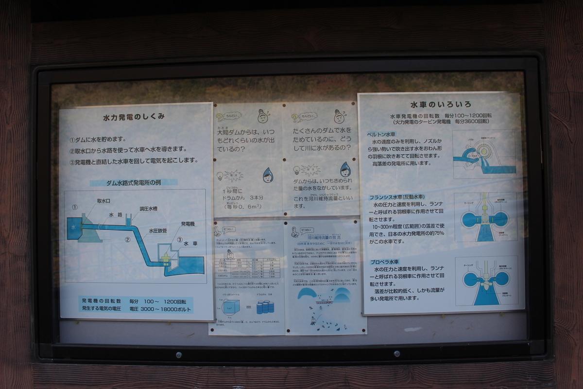 f:id:okuchichibu551:20210418132503j:plain
