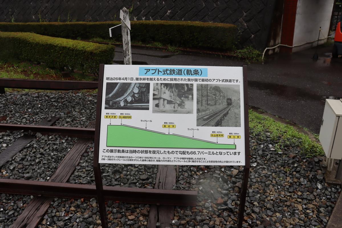 f:id:okuchichibu551:20210730220921j:plain
