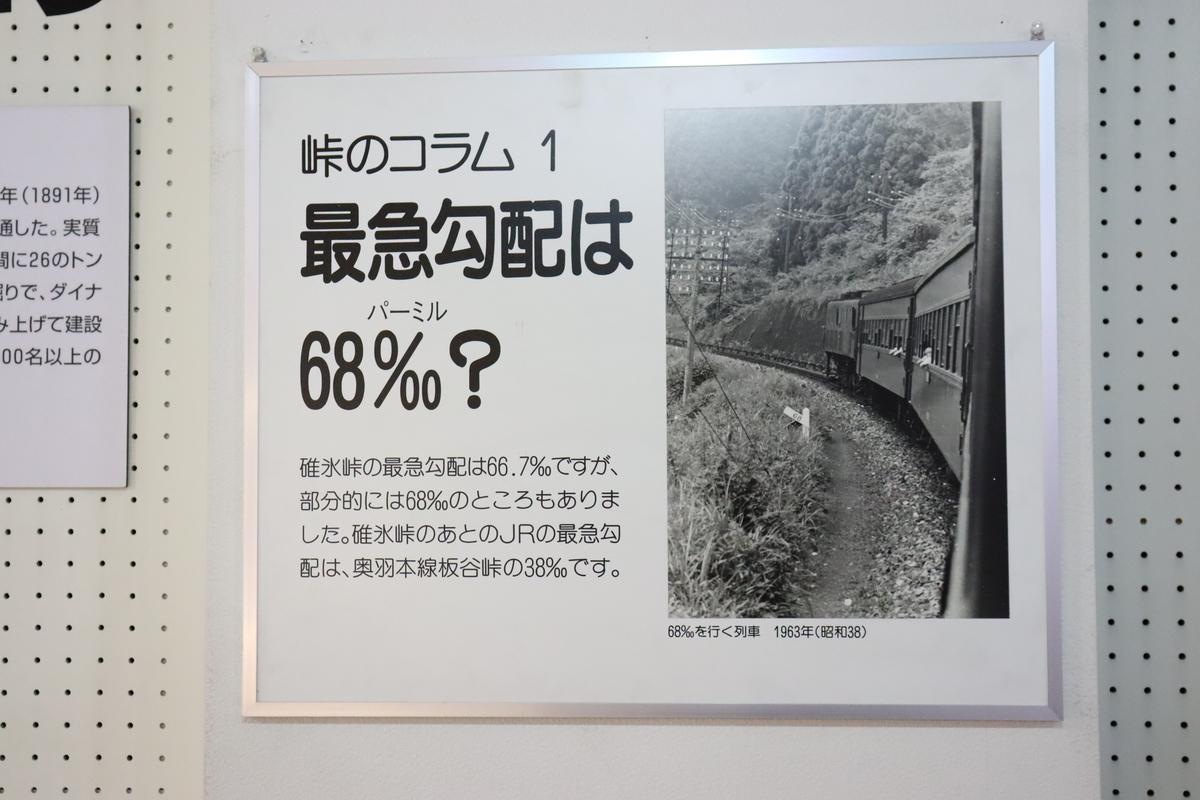 f:id:okuchichibu551:20210731151727j:plain