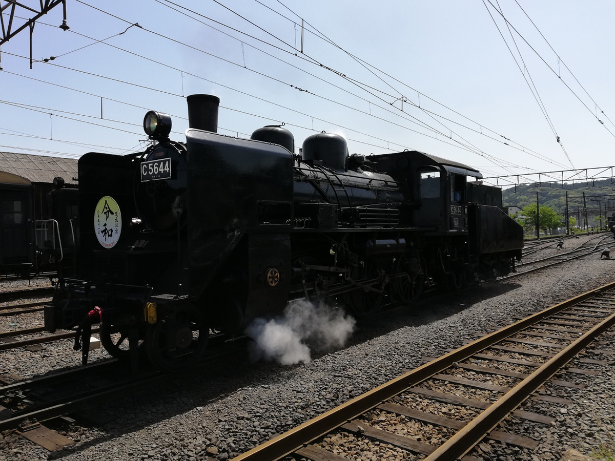大井川鉄道の蒸気機関車 令和1号車