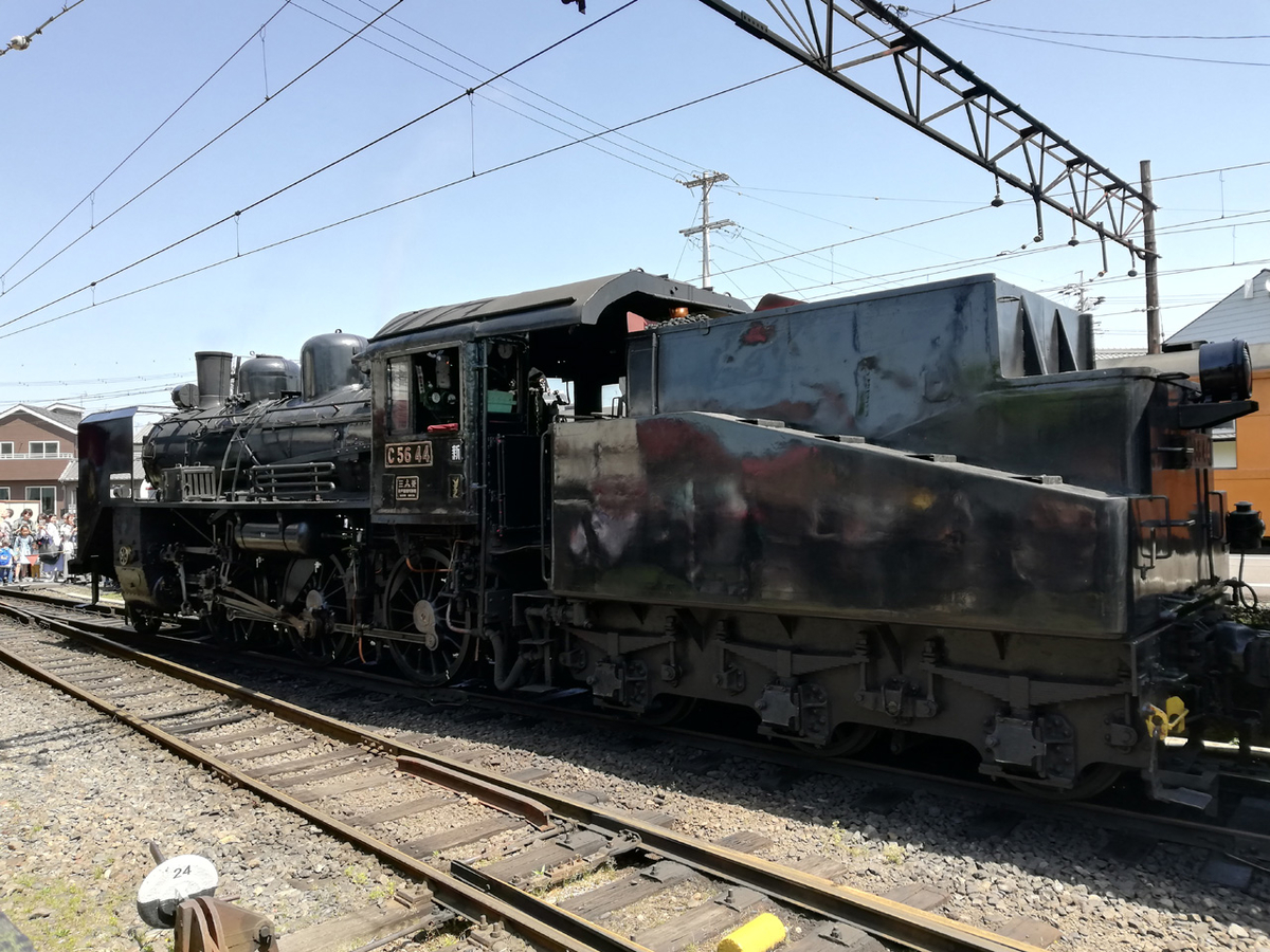 蒸気機関車の発車前準備