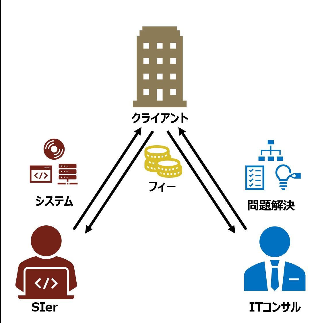 f:id:okui-ryo-assign:20200130231340p:plain:w400