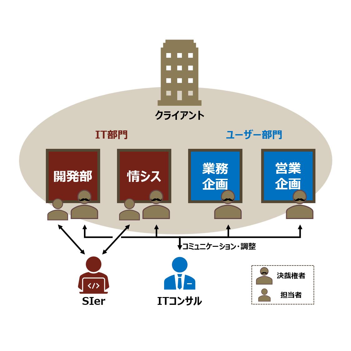 f:id:okui-ryo-assign:20200131002306p:plain:w400