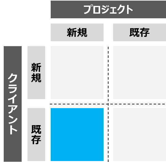 f:id:okui-ryo-assign:20200213183402p:plain:w150