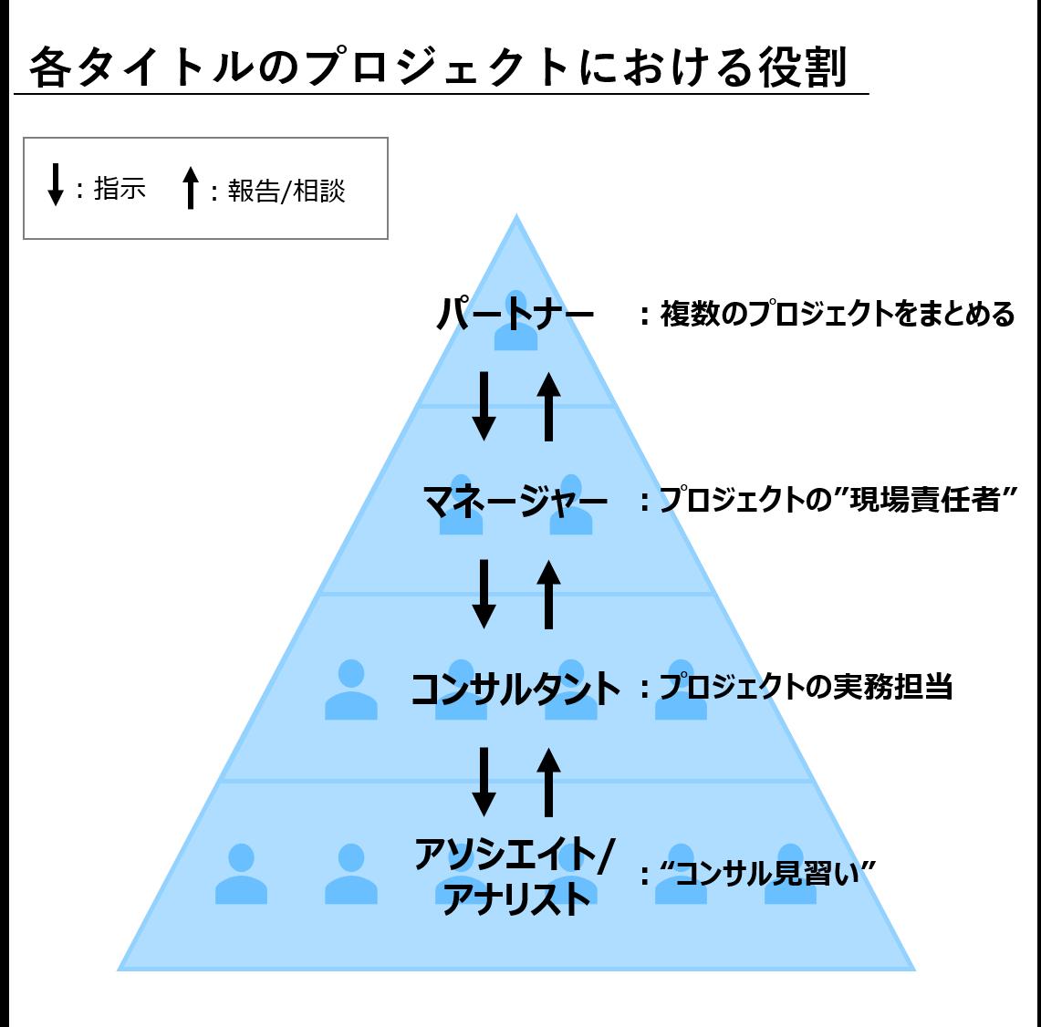 f:id:okui-ryo-assign:20200213211435p