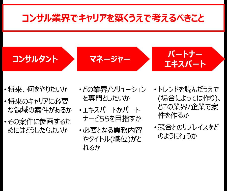 f:id:okui-ryo-assign:20200902115554p:plain:w500