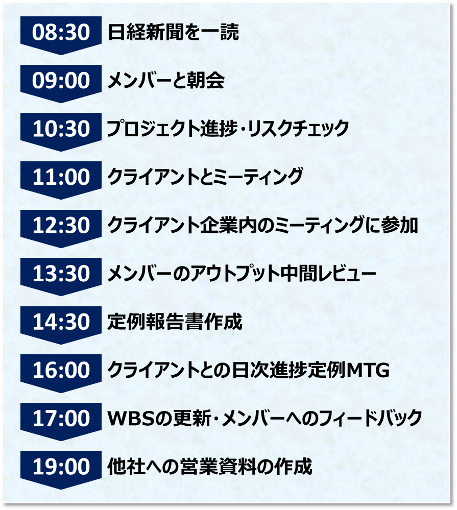 f:id:okui-ryo-assign:20210310100957p:plain:w400