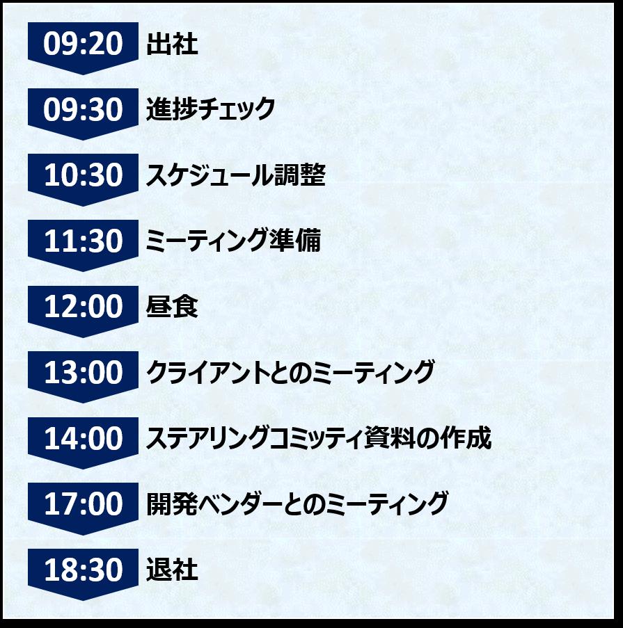 f:id:okui-ryo-assign:20210912181207p:plain:w400