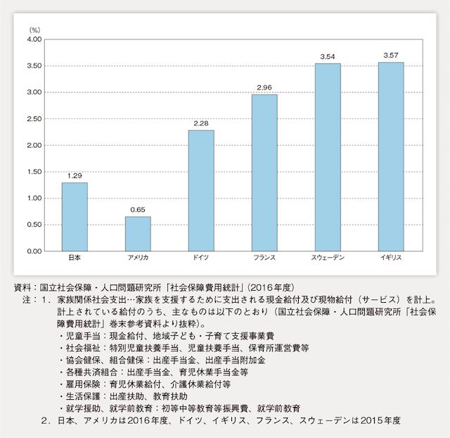 f:id:okumi:20210306144151p:plain
