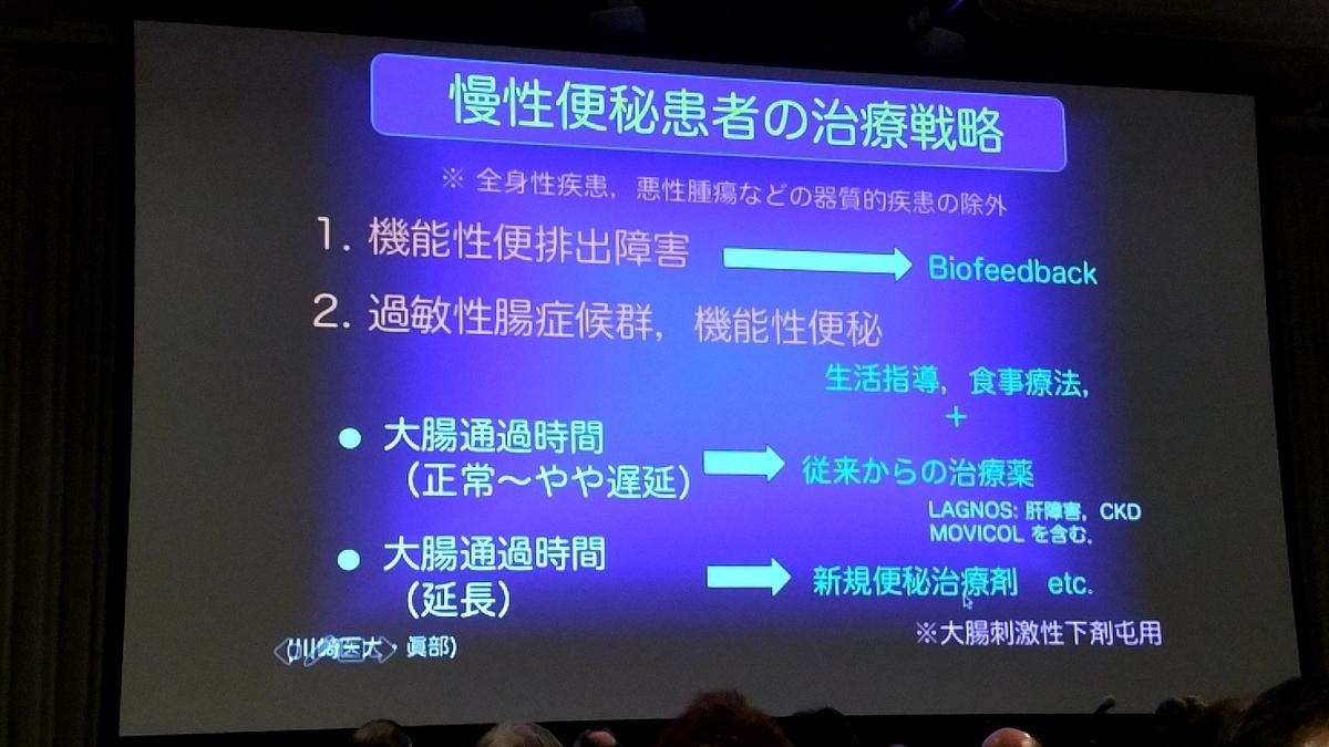 f:id:okumura-clinic:20190319195311j:plain
