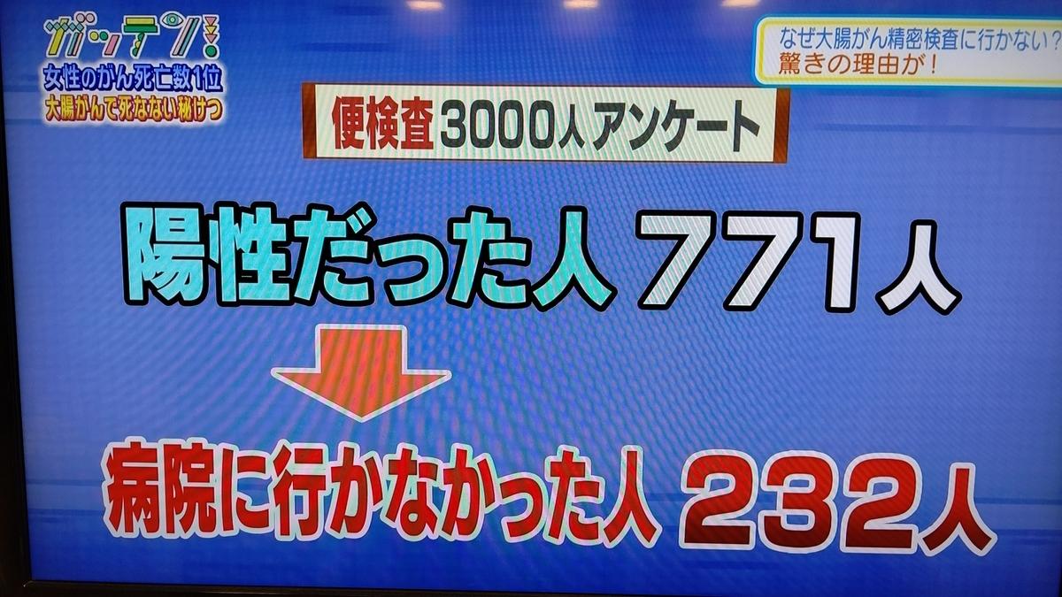 f:id:okumura-clinic:20200209123328j:plain