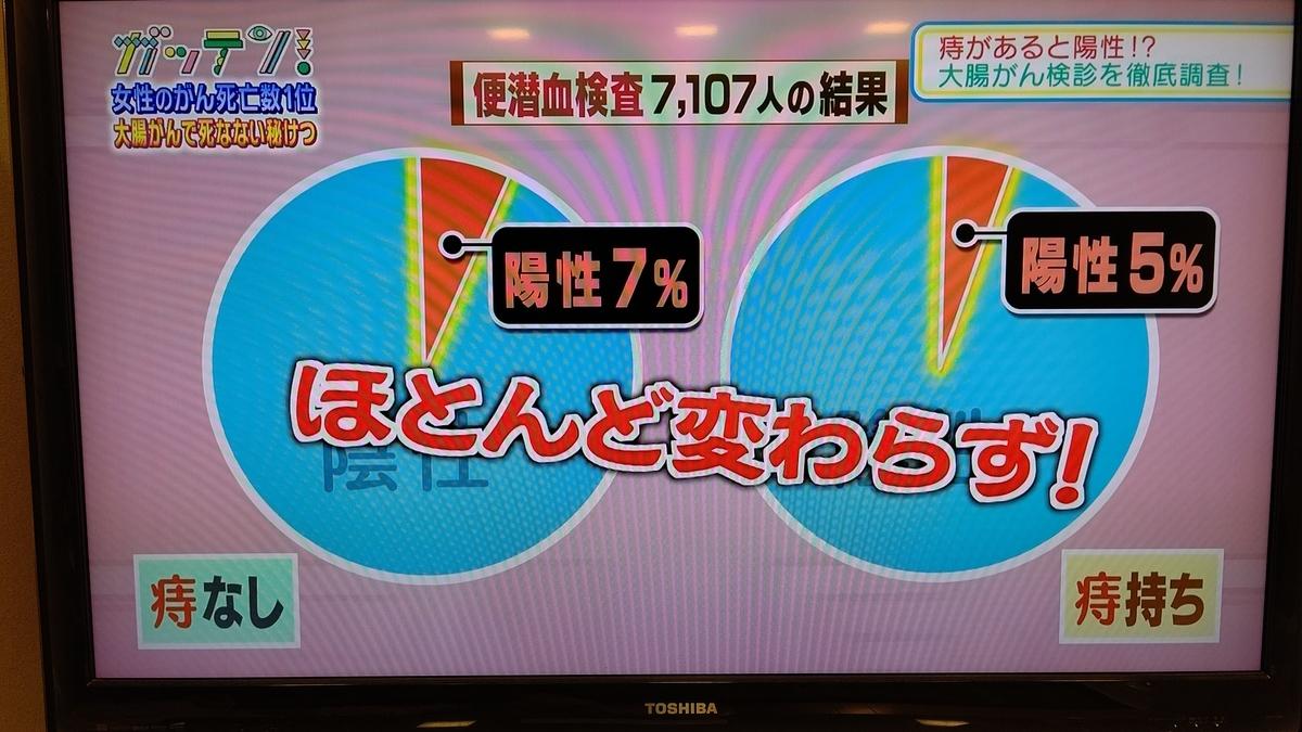 f:id:okumura-clinic:20200209124019j:plain