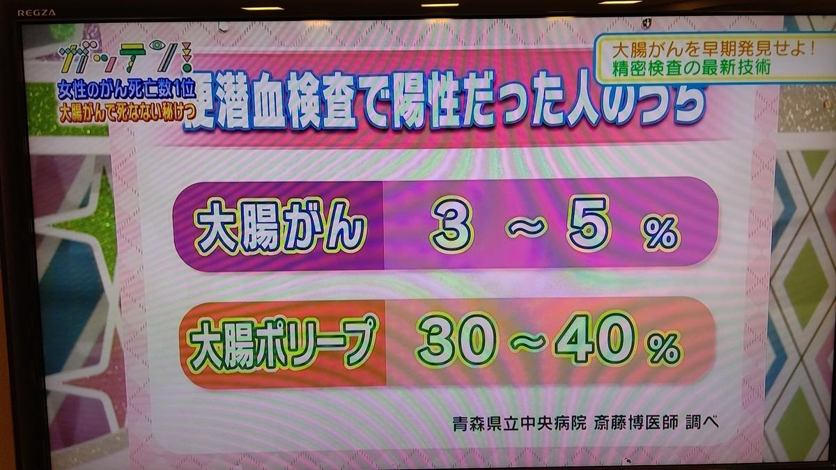 f:id:okumura-clinic:20200209125303j:plain