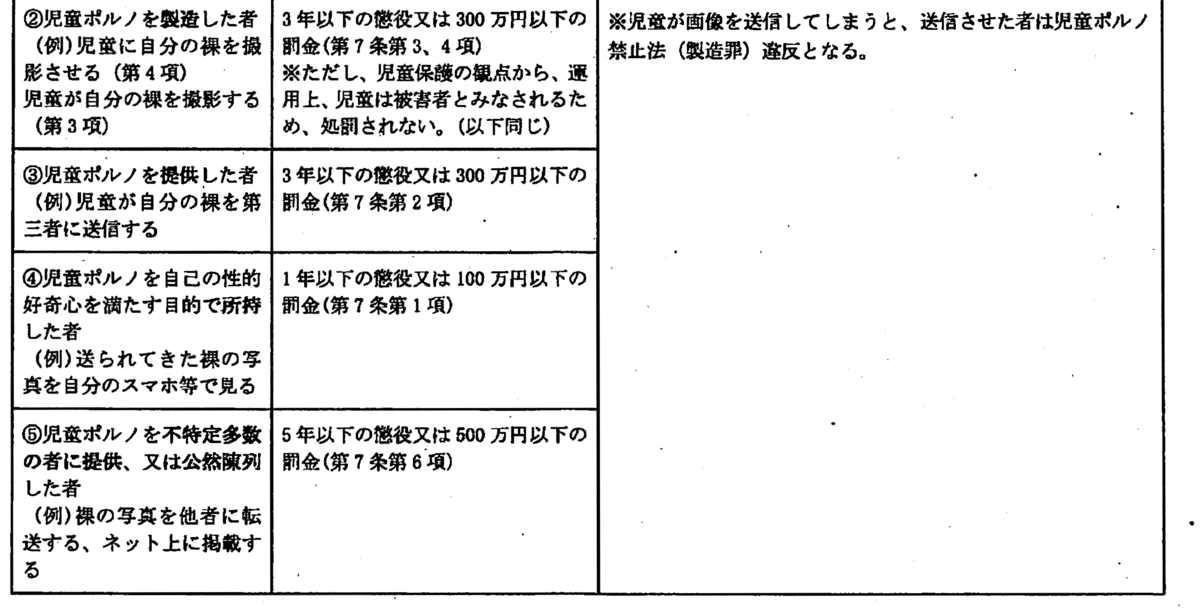f:id:okumuraosaka:20210217211707p:plain
