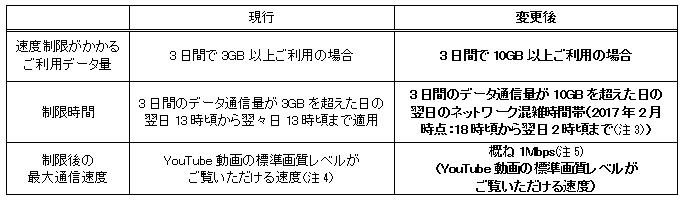 f:id:okunomasaaki:20170124213747p:image