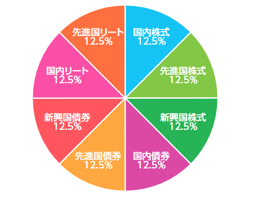 f:id:okuotoko99:20180510225537p:plain