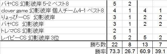 f:id:okura094:20160904211541j:plain